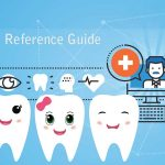Generate New Patients with Your Dental Website